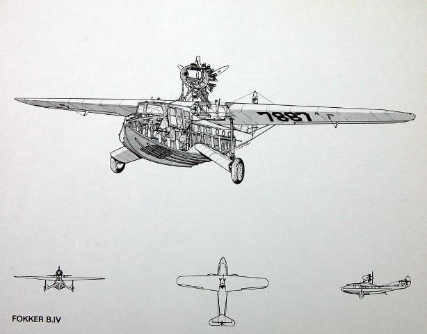 Fokker B.4 drawings