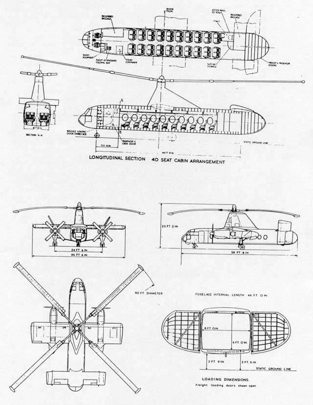 Rotodyne drawings