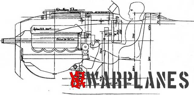 drawing of the nose of the SPAD XII, showing most important elements