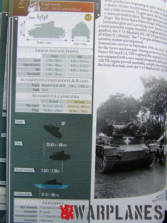 Panzer sample data chart