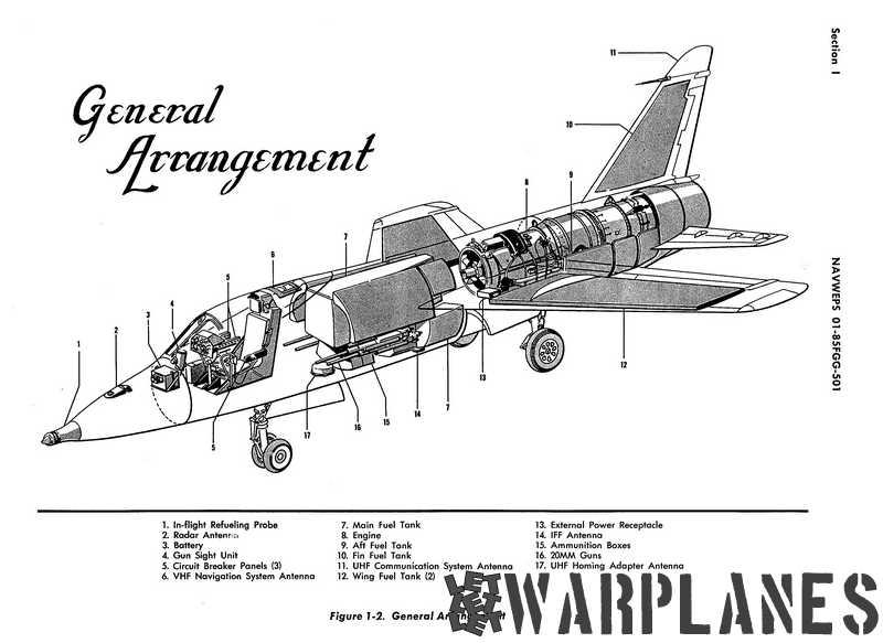 F11F-1 internal arrangement